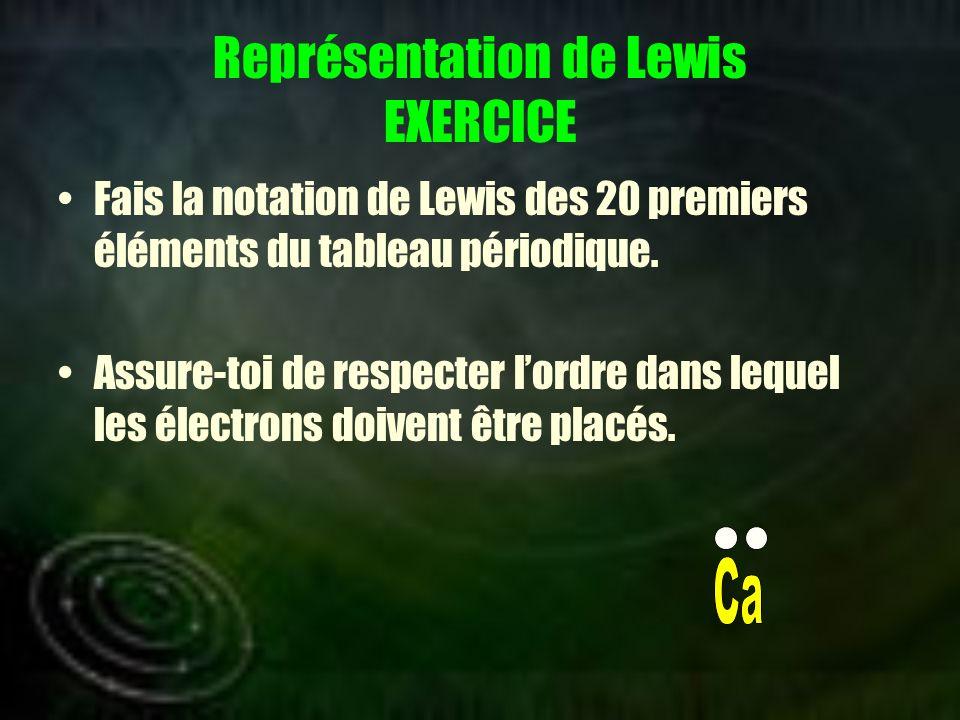 Représentation de Lewis EXERCICE