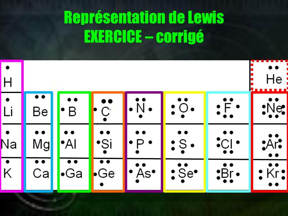 Représentation de Lewis EXERCICE – corrigé
