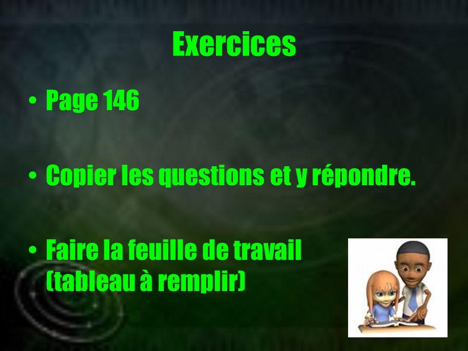Exercices Page 146 Copier les questions et y répondre.