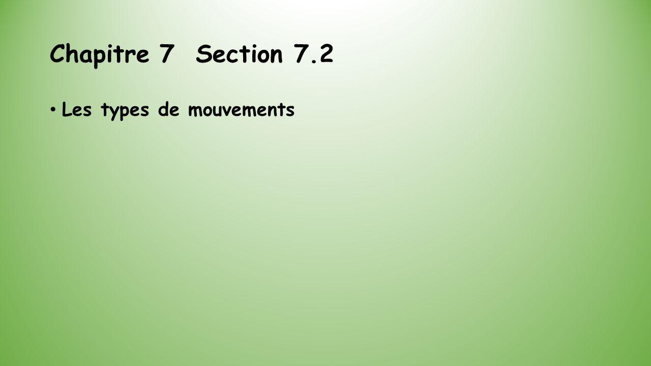Chapitre 7 Section 7.2 Les types de mouvements