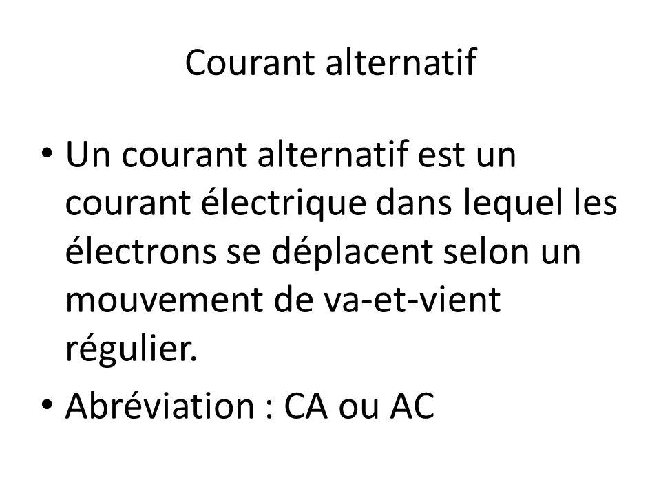 Ing nierie lectrique ppt video online t l charger for Courant va et vient