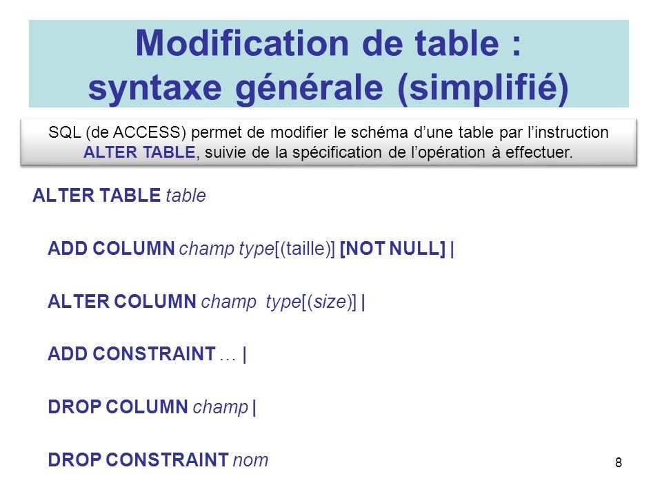 Initiation aux bases de donn es et la programmation v nementielle ppt t l charger - Alter table drop constraint ...