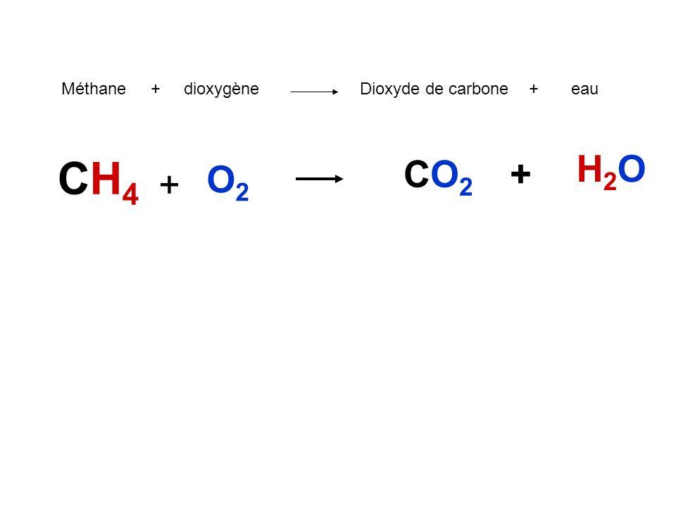 Quation bilan ppt t l charger - Dioxyde de carbone danger ...
