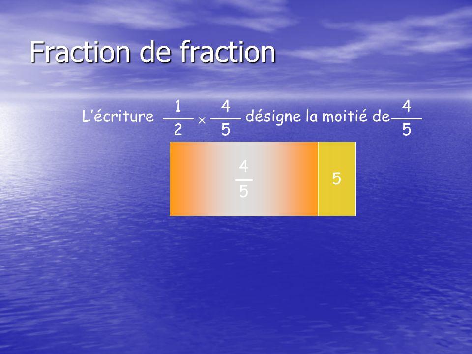 Fraction de fraction L'écriture 4 5  1 2 désigne la moitié de 4 5 1 2