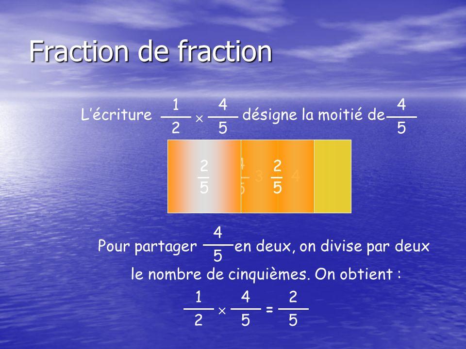 Fraction de fraction L'écriture 4 5  1 2 désigne la moitié de 2 5 1 2