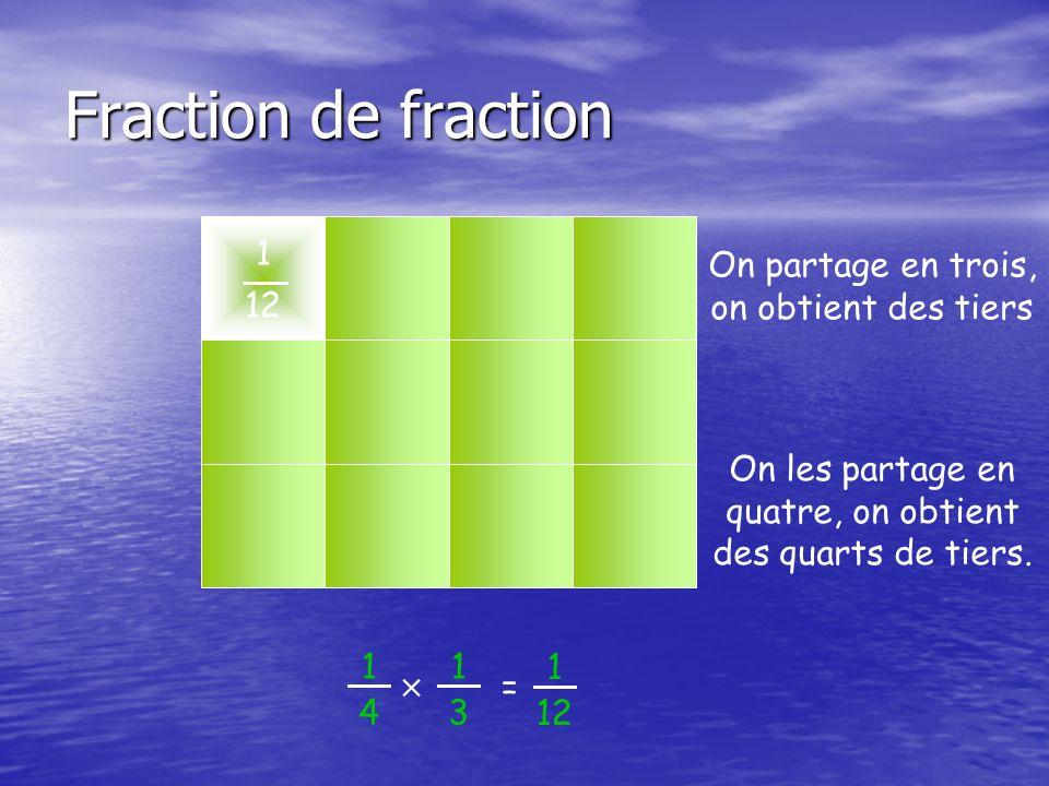 Fraction de fraction 1. 3. 1. 12. On partage en trois, on obtient des tiers. 1. 3. On les partage en quatre, on obtient des quarts de tiers.