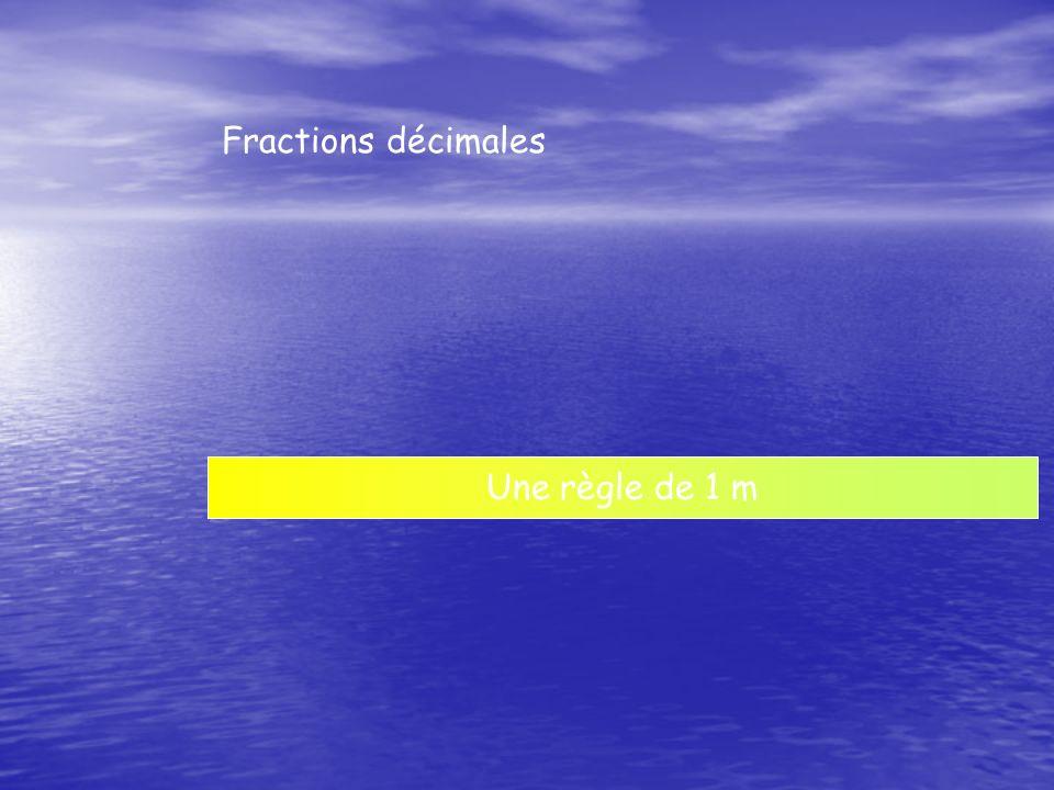 Fractions décimales Une règle de 1 m