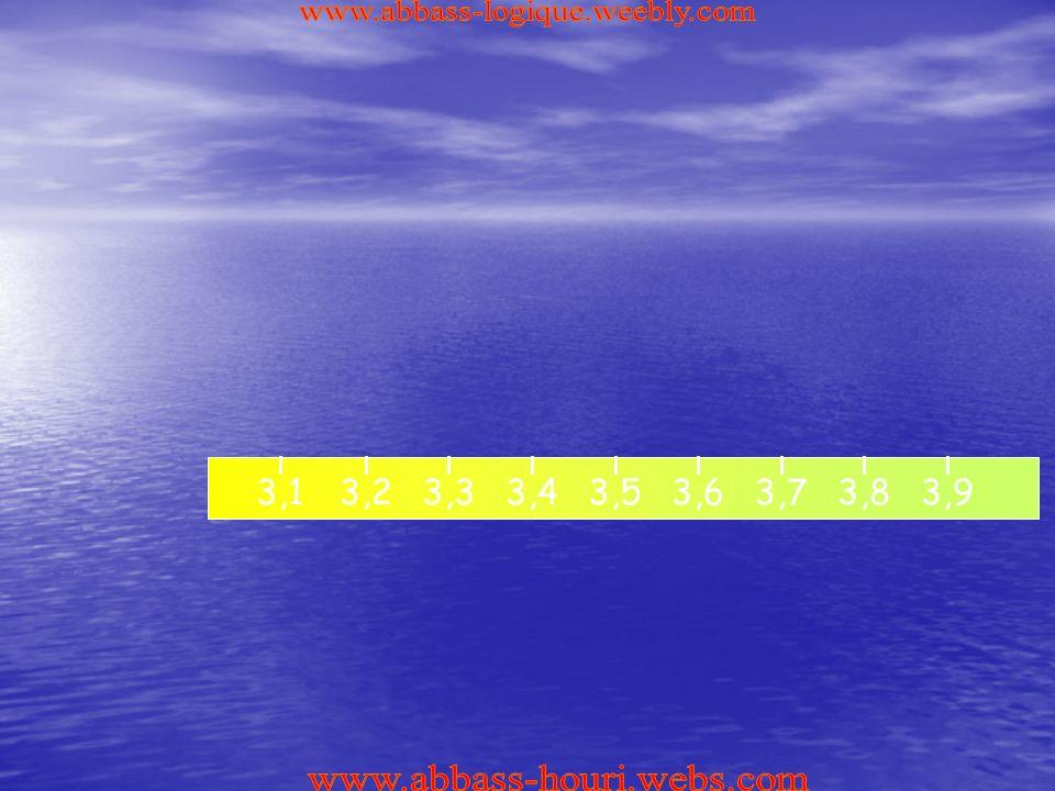 www.abbass-logique.weebly.com www.abbass-houri.webs.com 3,1 3,2 3,3