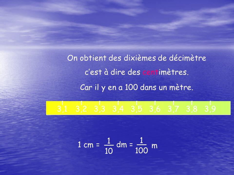 On obtient des dixièmes de décimètre c'est à dire des centimètres.