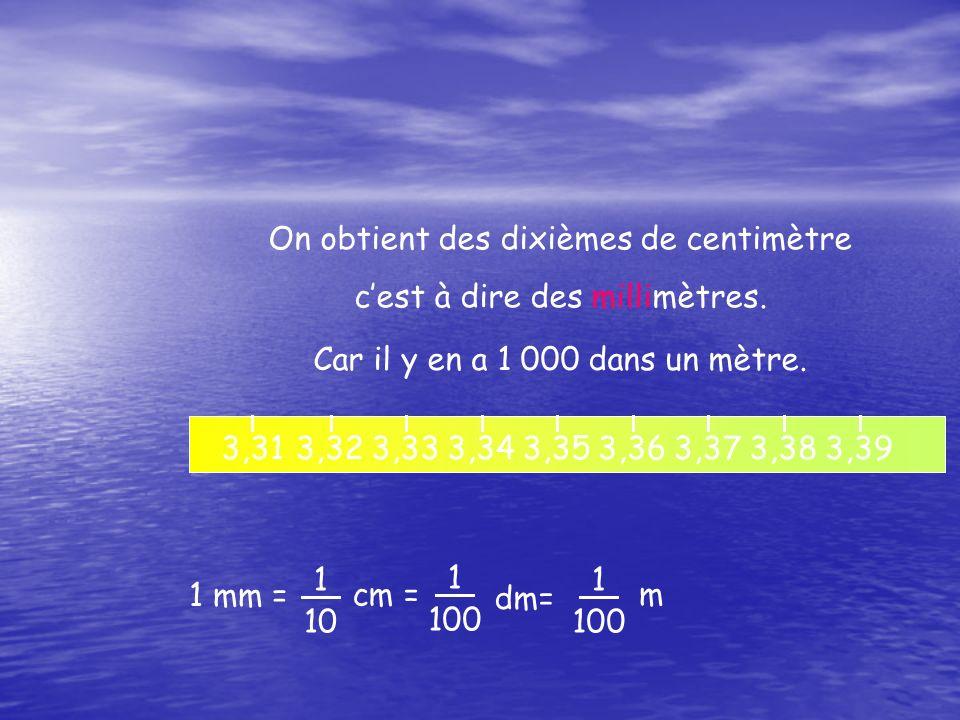 On obtient des dixièmes de centimètre c'est à dire des millimètres.
