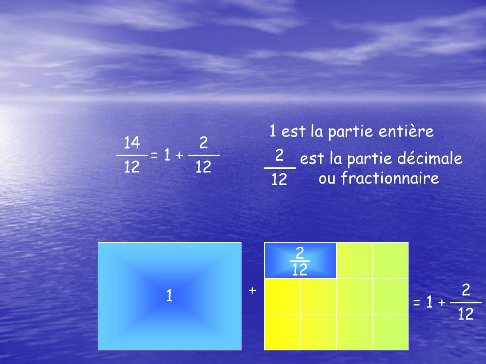 1 est la partie entière est la partie décimale. ou fractionnaire. 2. 12. 14. 12. = 1 + 2. 1.