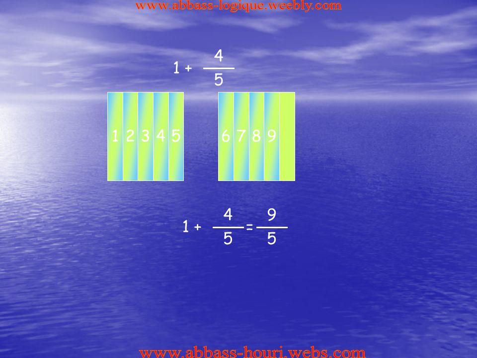 www.abbass-logique.weebly.com www.abbass-houri.webs.com 1 + 4 5 1 1 2