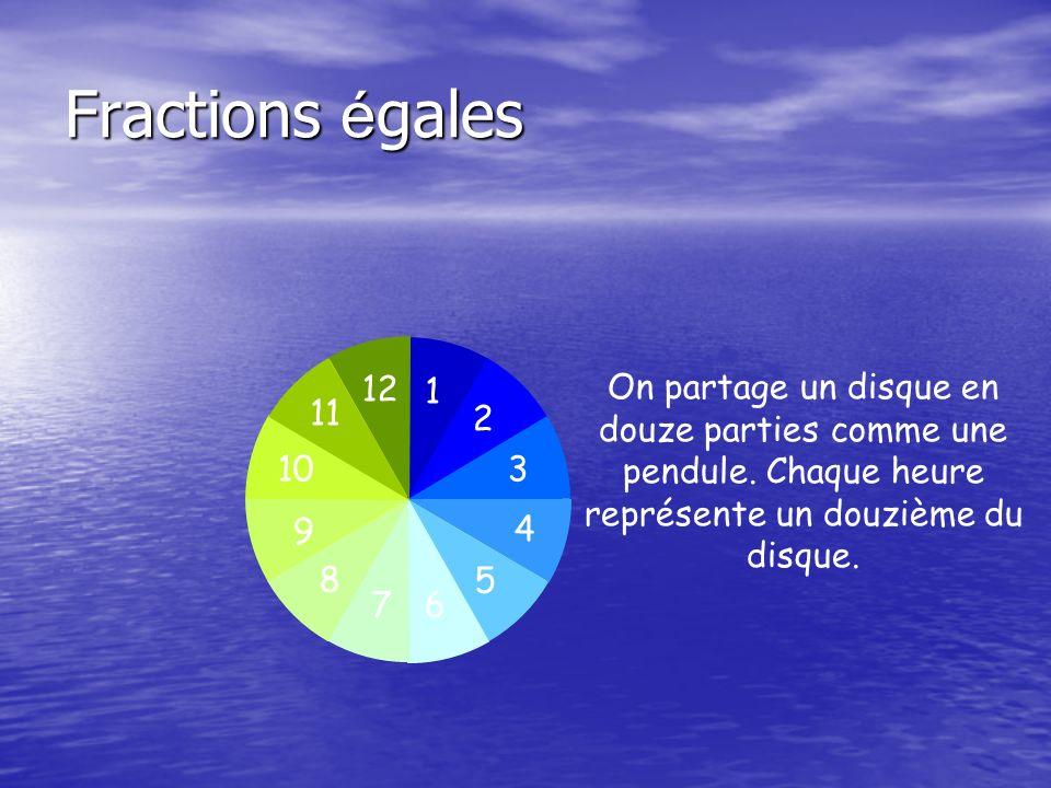Fractions égales 12. 1. 11. 2. On partage un disque en douze parties comme une pendule. Chaque heure représente un douzième du disque.