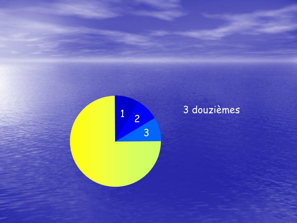 1 2 3 douzièmes 3