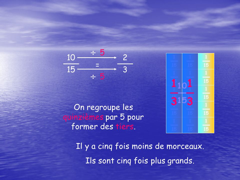  5 10. 15. 2. 10. 15. 1. 3. 1. 15. 1. 3. = 3.  5. On regroupe les quinzièmes par 5 pour former des tiers.