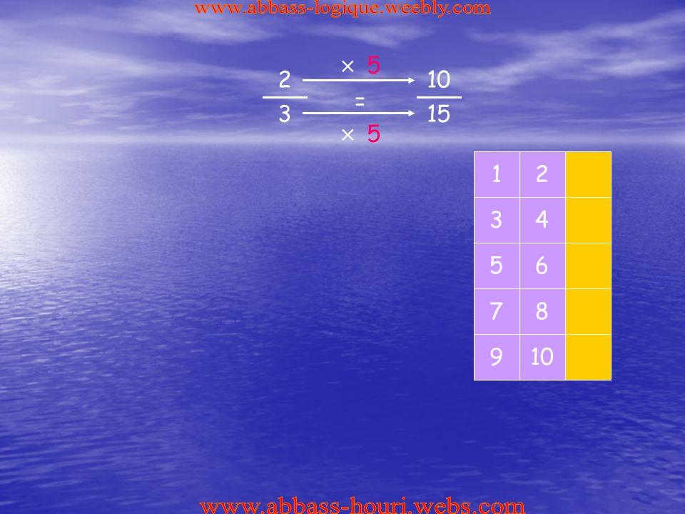 www.abbass-logique.weebly.com www.abbass-houri.webs.com  5 2 3 10 15