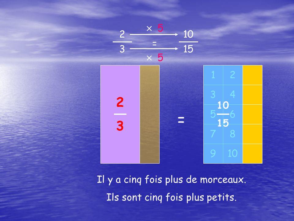 2 3. 10. 15. =  5. 2. 3. 10. 15. 1. 2. 3. 4. 5. 6. = 7. 8. 9. 10. Il y a cinq fois plus de morceaux.