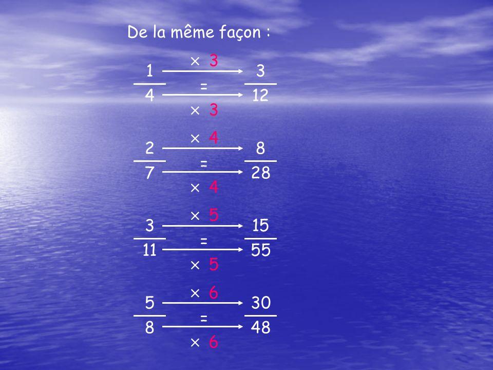  3  4  5  6 De la même façon : 1 4 3 12 = 2 7 8 28 = 3 11 15 55 =