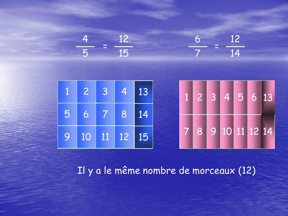 Il y a le même nombre de morceaux (12)