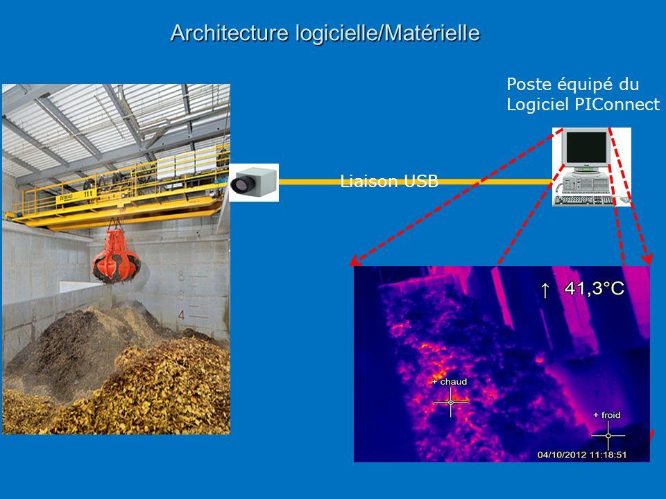 D tection d incendie sur le stock de d chets d usines d for Architecture logicielle exemple