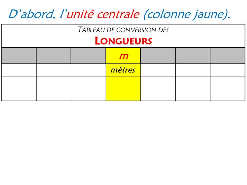 D'abord, l'unité centrale (colonne jaune).