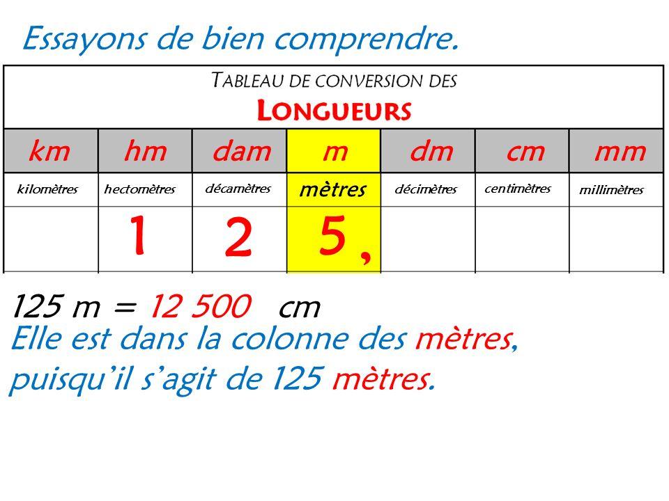 1 2 5 , Essayons de bien comprendre. 125 m = cm 12 500