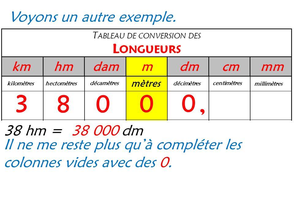 3 8 , Voyons un autre exemple. 38 hm = dm 38 000