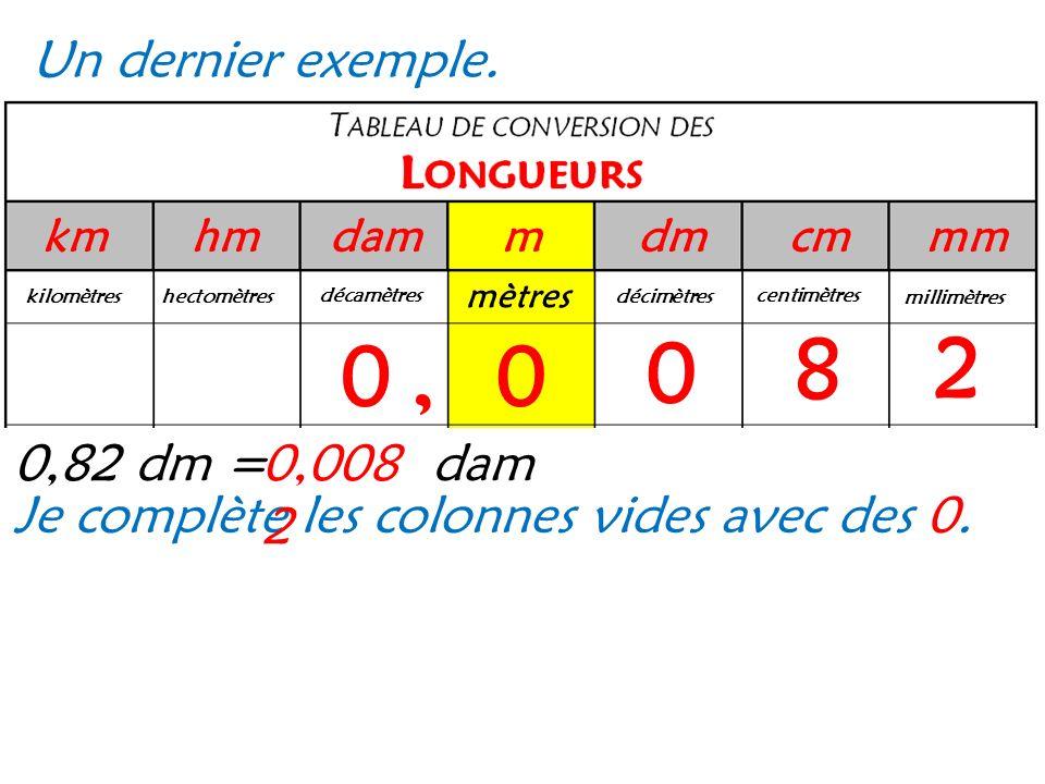 8 2 , Un dernier exemple. 0,82 dm = dam 0,0082