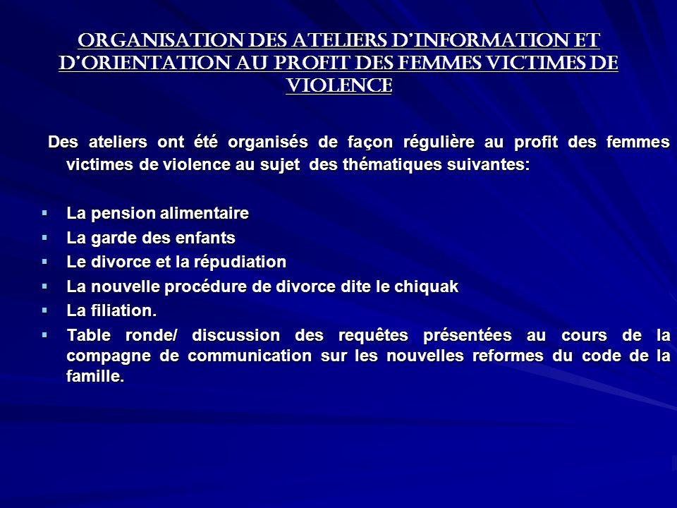 Association d mocratique des femmes du maroc ppt t l charger - Table pension alimentaire ...