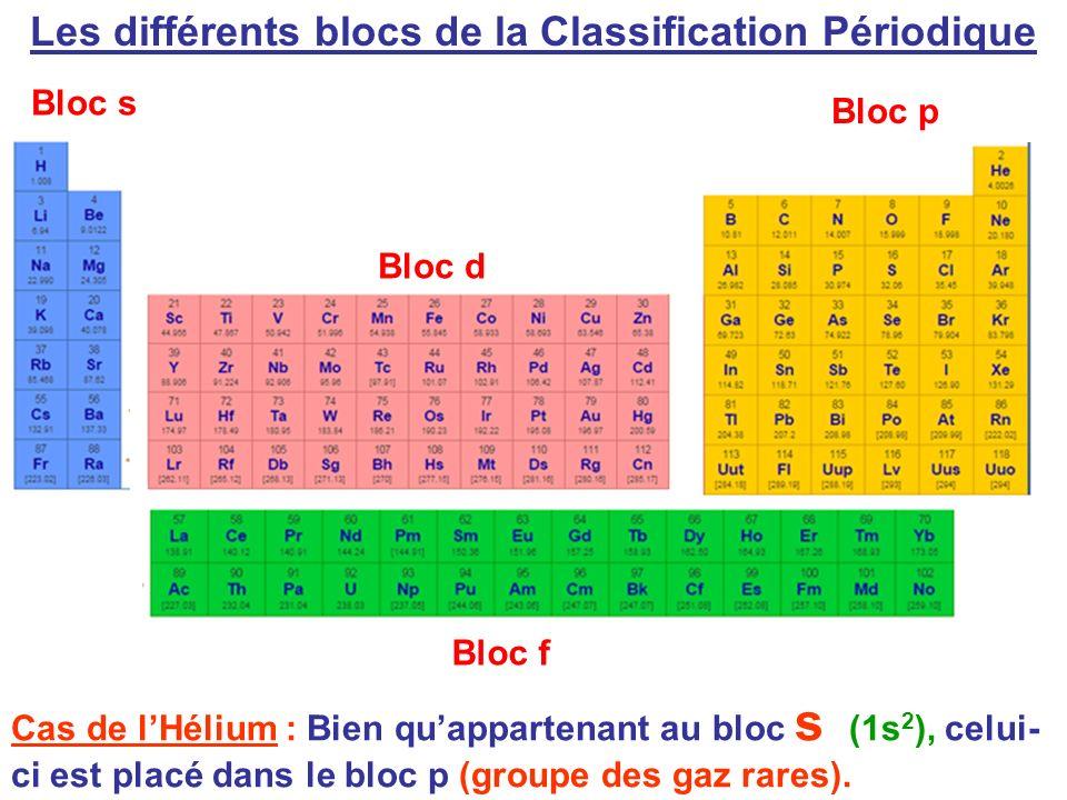 tableau de classification periodique des elements chimiques pdf