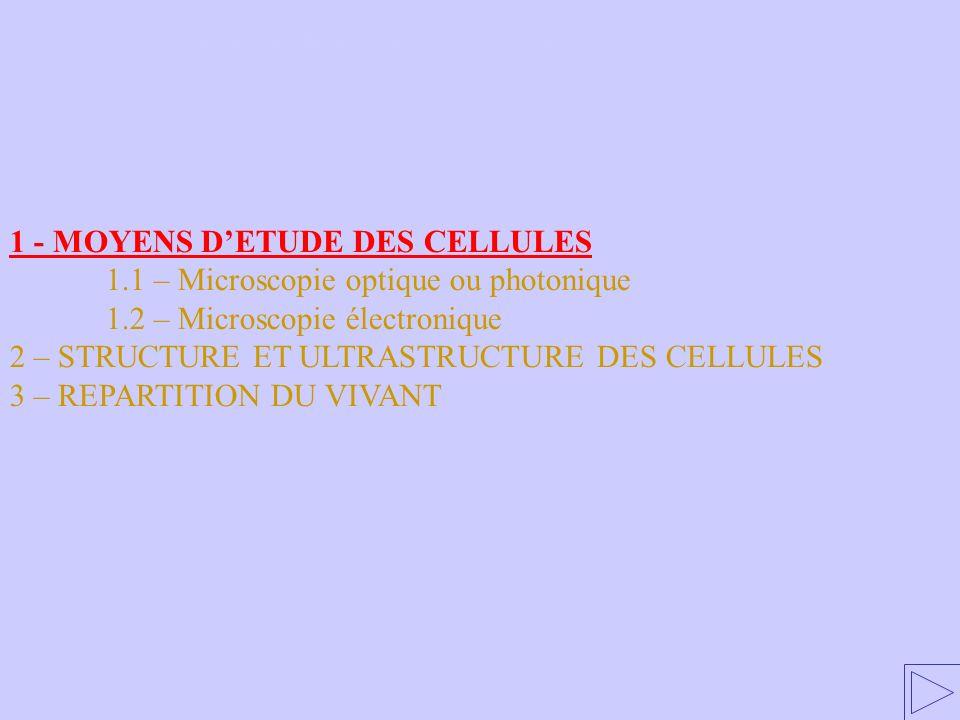1 – MOYENS D' ÉTUDE DES CELLULES