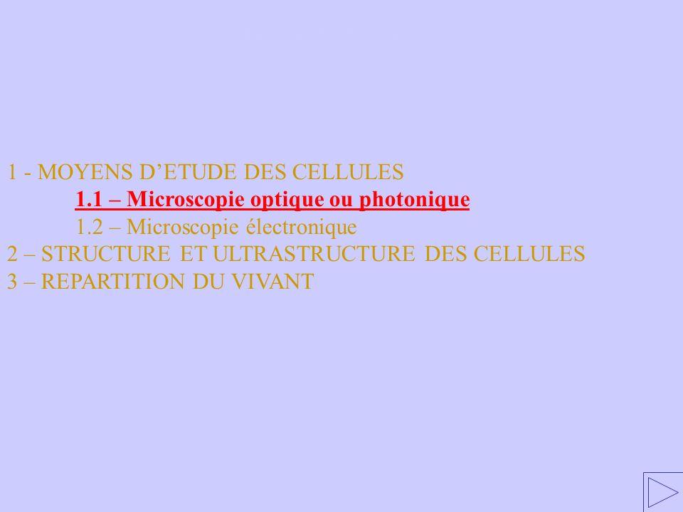 1.1 – Microscopie optique ou photonique