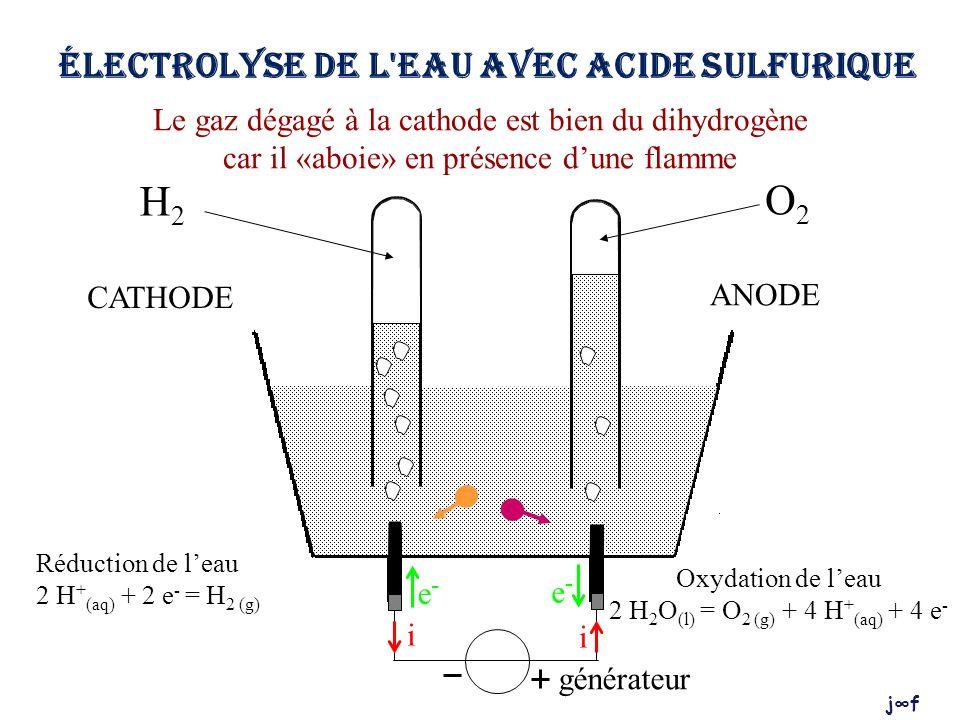lectrolyse de l eau additionn e d acide sulfurique h2so4 ppt video online t l charger. Black Bedroom Furniture Sets. Home Design Ideas