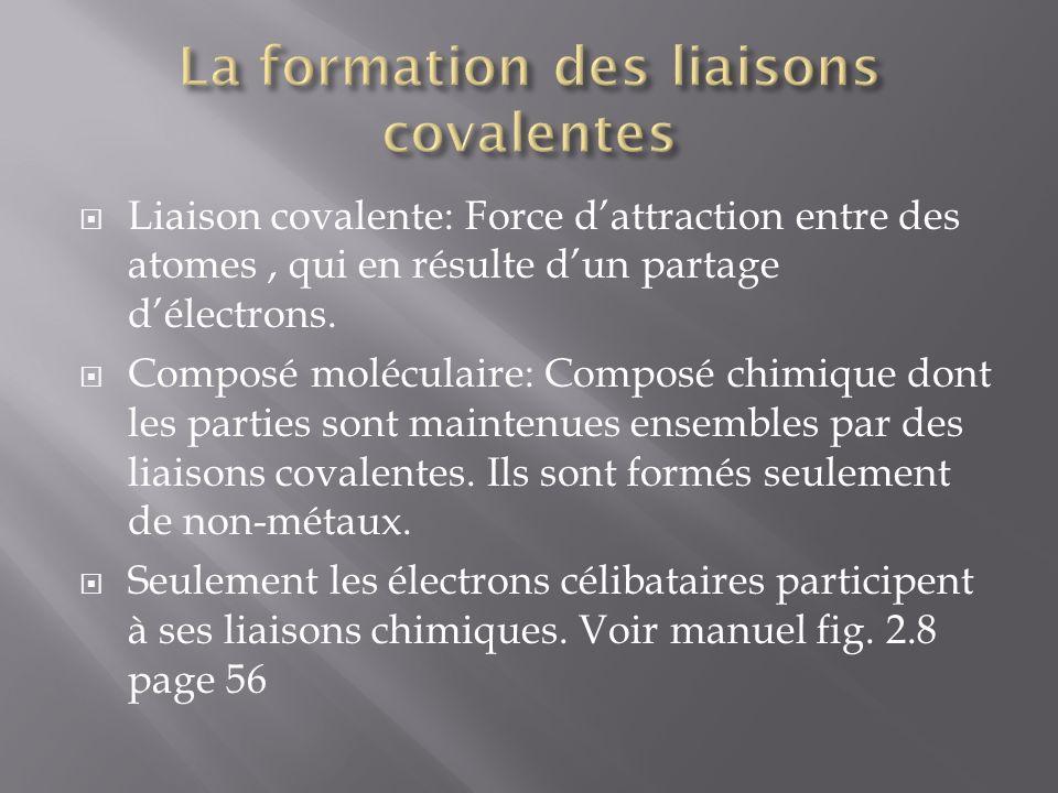 La formation des liaisons covalentes