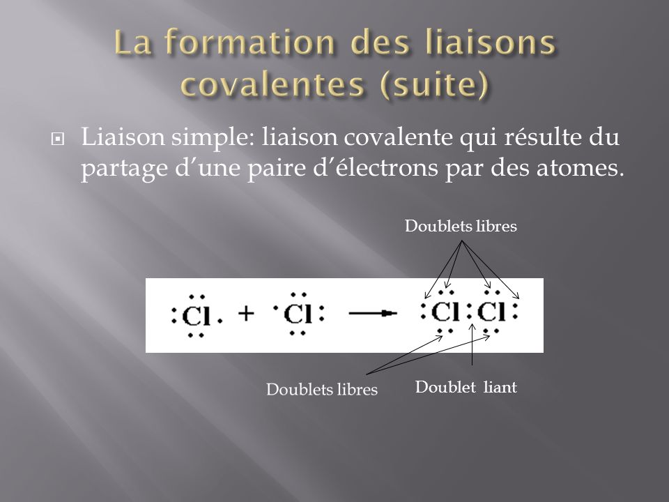 La formation des liaisons covalentes (suite)