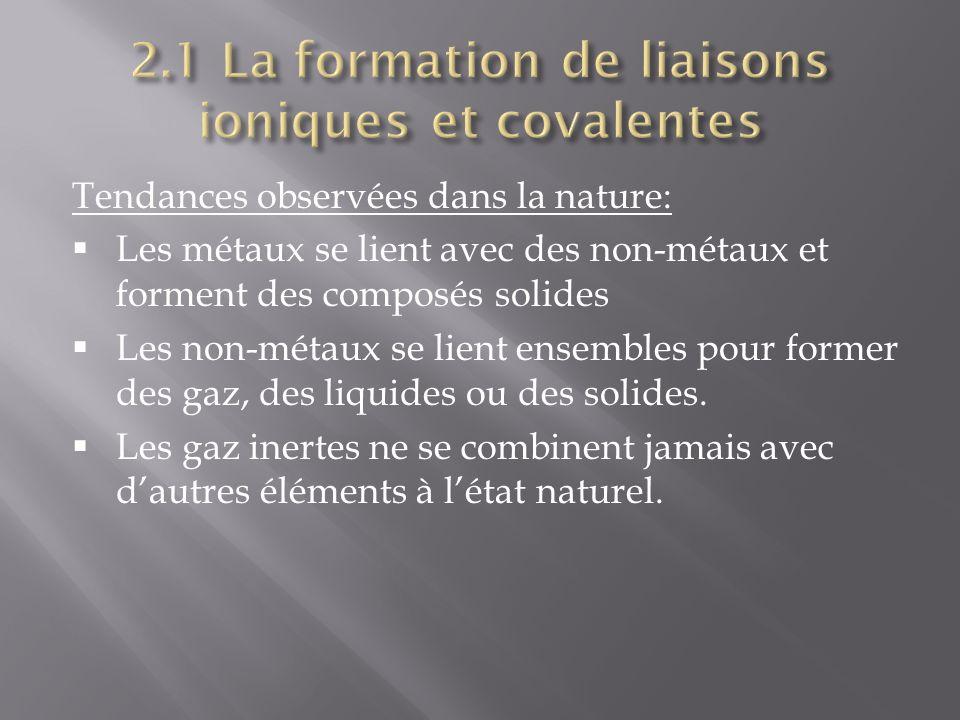 2.1 La formation de liaisons ioniques et covalentes