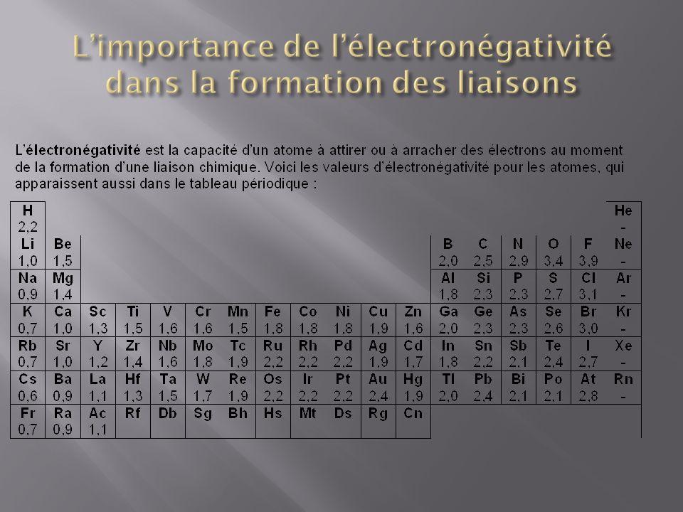 L'importance de l'électronégativité dans la formation des liaisons