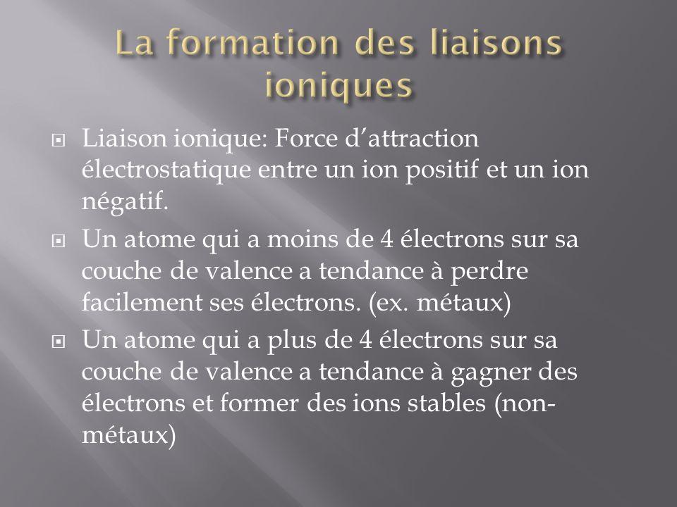 La formation des liaisons ioniques