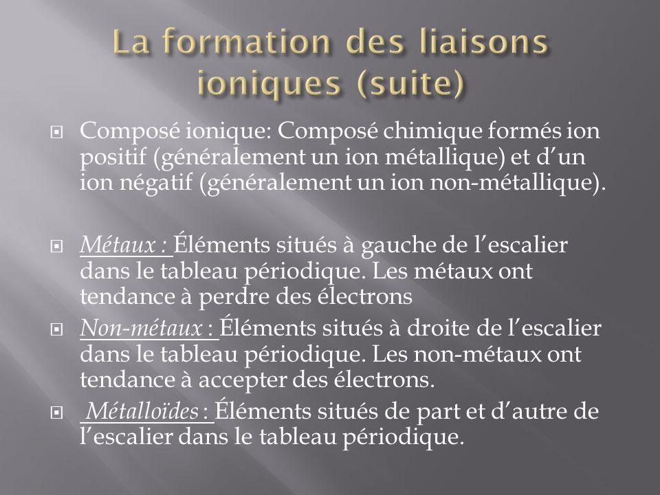 La formation des liaisons ioniques (suite)