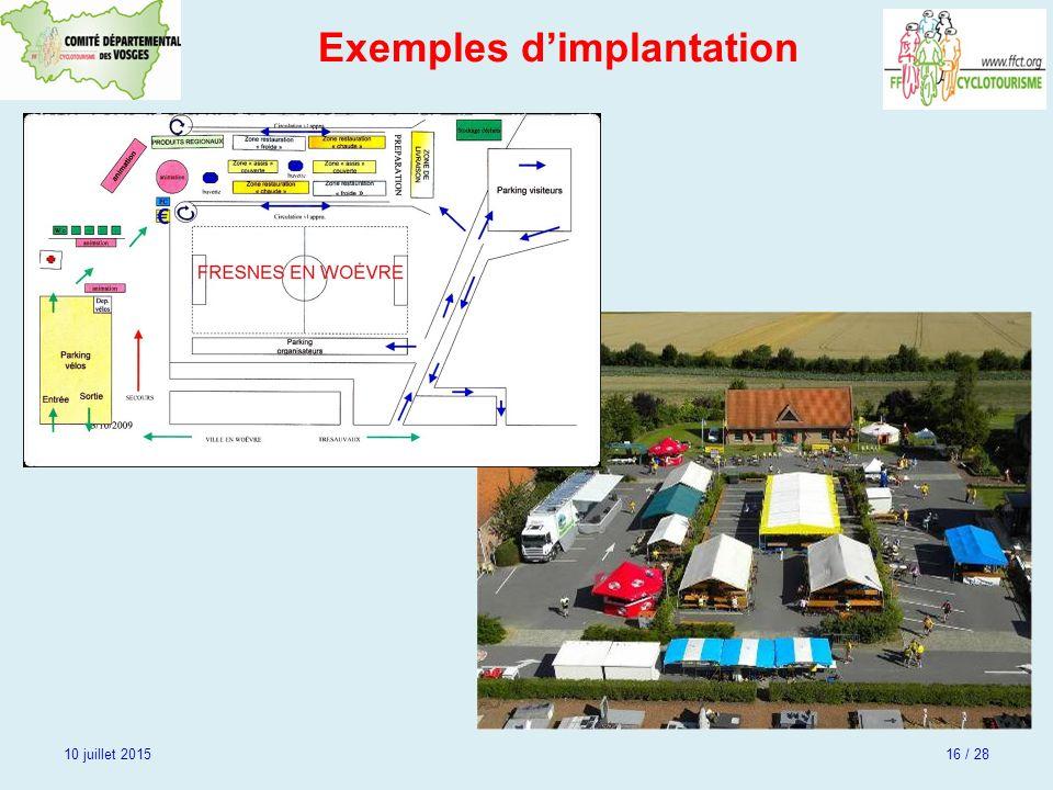 Exemples d'implantation