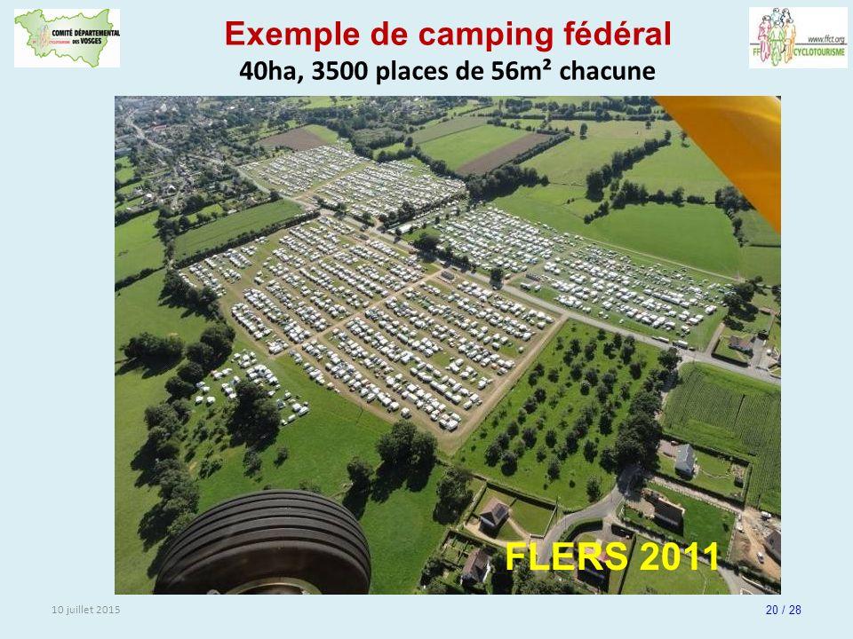 Exemple de camping fédéral