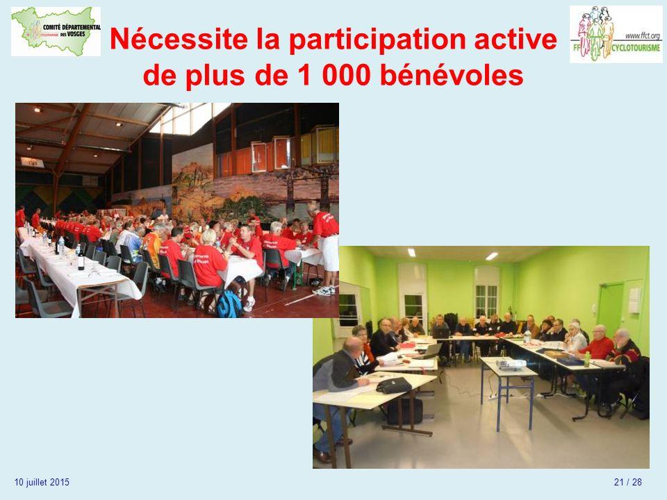 Nécessite la participation active de plus de 1 000 bénévoles