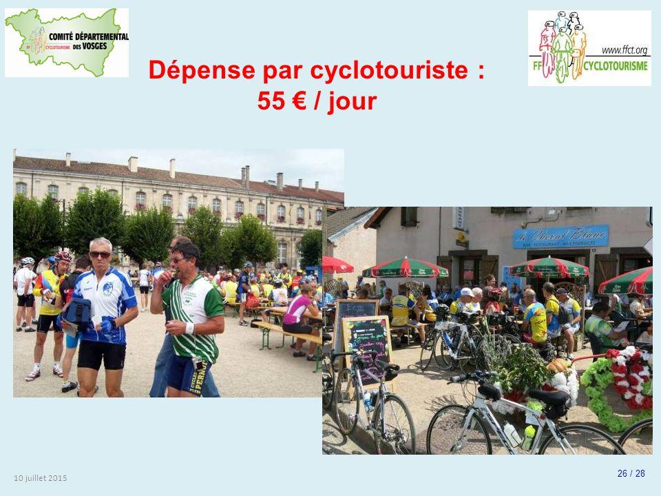Dépense par cyclotouriste :