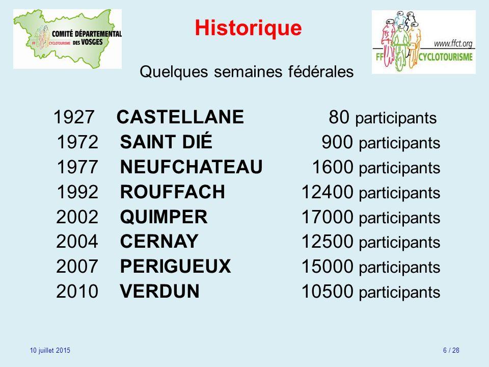Historique 1927 CASTELLANE 80 participants