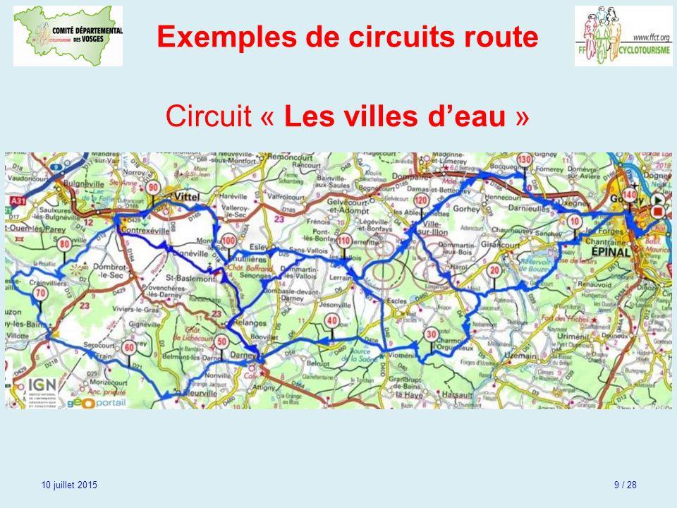 Exemples de circuits route