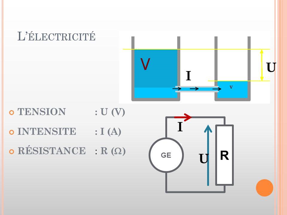 Notions d lectrotechnique ppt t l charger - Tension entre phase et terre ...