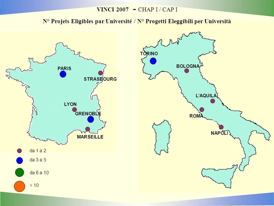 VINCI 2007 - CHAP I / CAP IN° Projets Eligibles par Université / N° Progetti Eleggibili per Università.