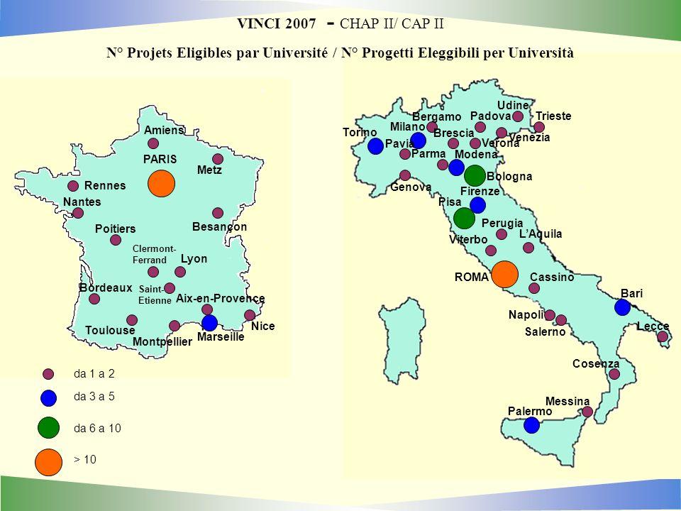 VINCI 2007 - CHAP II/ CAP IIN° Projets Eligibles par Université / N° Progetti Eleggibili per Università.