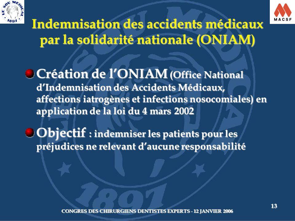 Actualite legislative et jurisprudentielle ppt t l charger - Office national d indemnisation des accidents medicaux ...