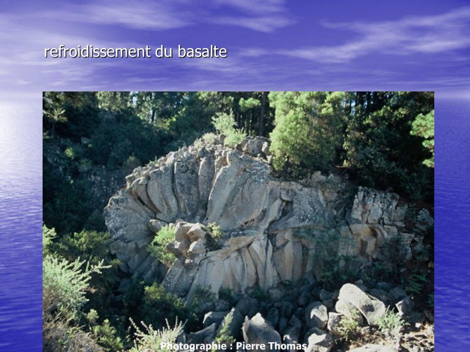refroidissement du basalte
